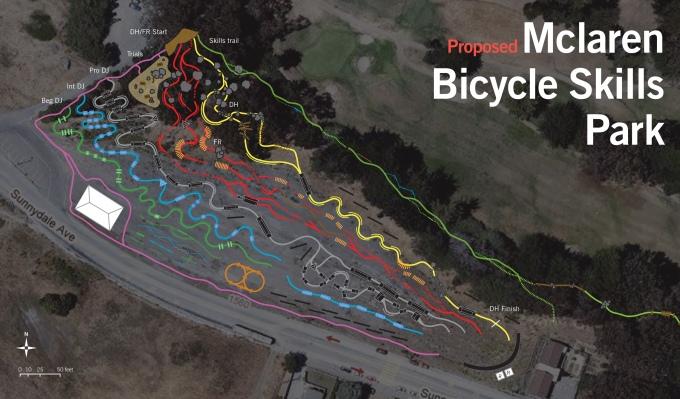 San Francisco BikePark
