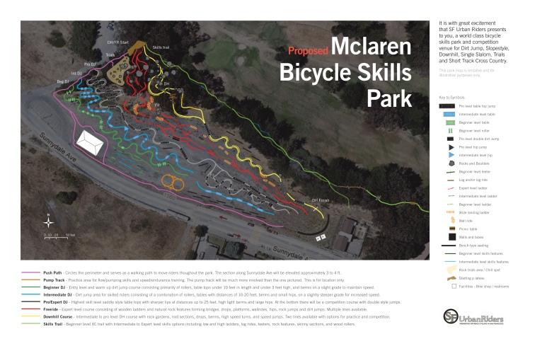 McClaren Bike Park