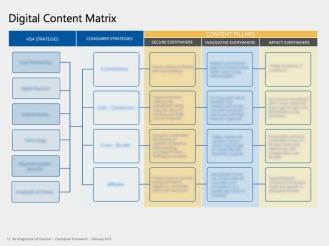 visa_content_pillars