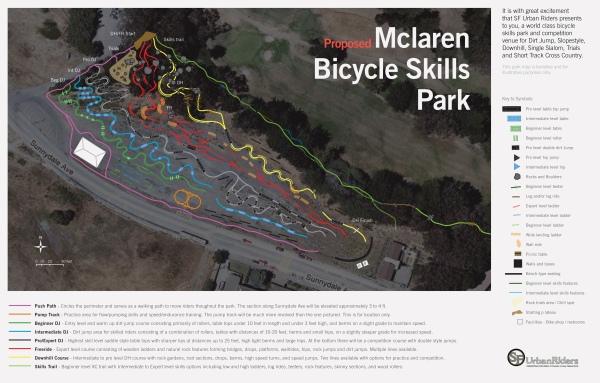 McClaren_bikeskills_fin2