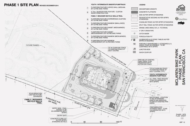 phase1_siteplan